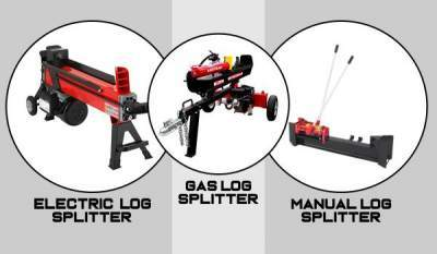 types log splitters