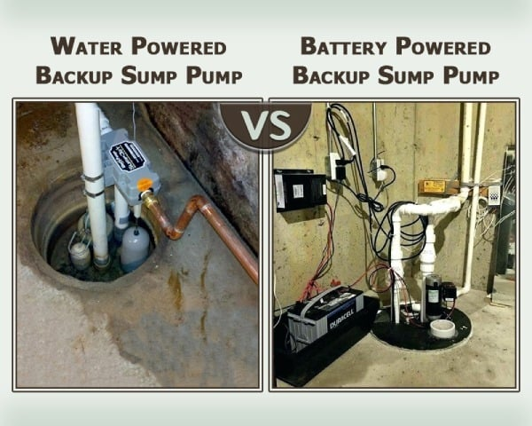 Battery Backup Vs Water-Powered Sump Pump